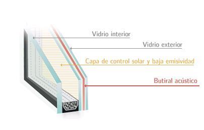 Aislamiento acustico archives cristal y vidrio for Aislamiento acustico vidrio