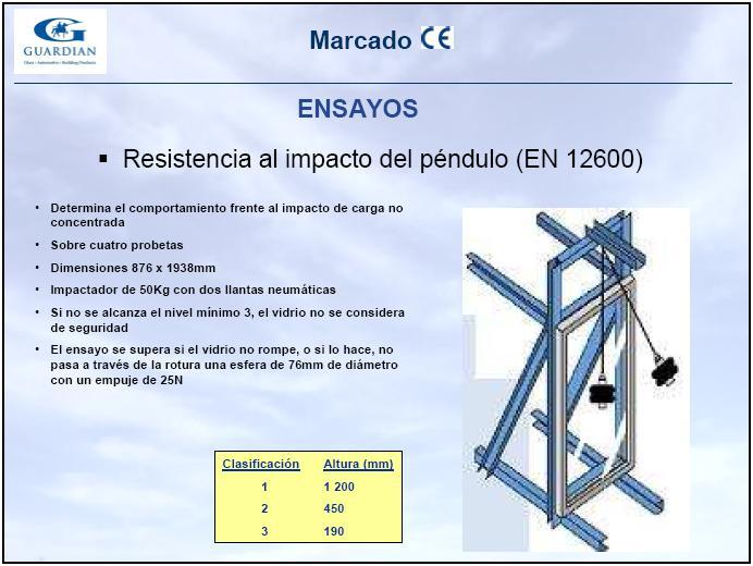 Imagen sobre la prueba de péndulo